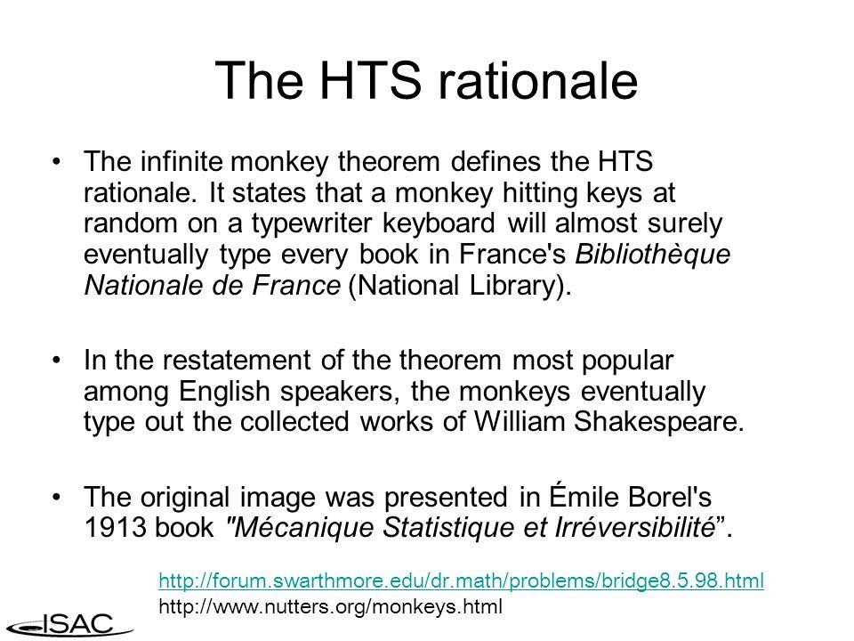 The HTS rationale The infinite monkey theorem defines the HTS rationale. It states that a monkey hitting keys at random on a typewriter keyboard will