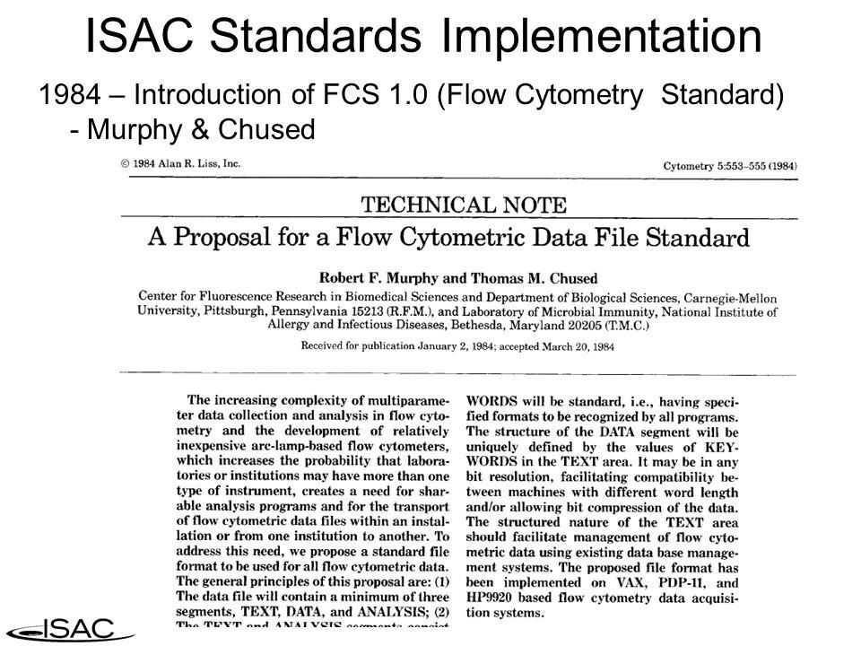 1989 - FCS 2.0