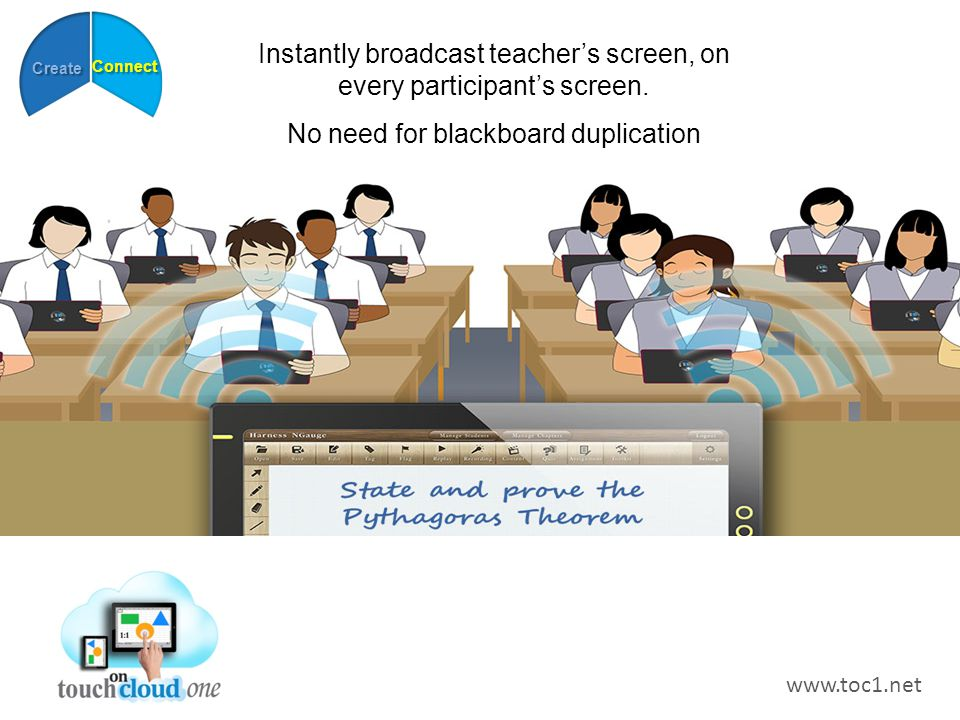 Instantly broadcast teacher's screen, on every participant's screen.
