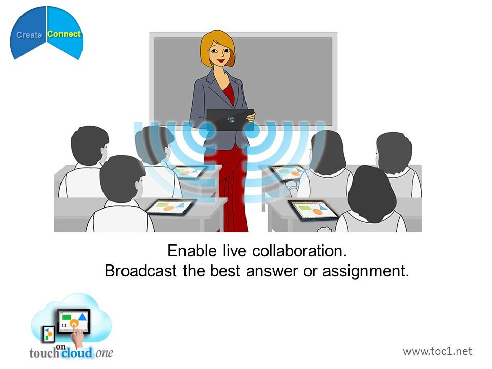 Enable live collaboration. Broadcast the best answer or assignment. Connect Create www.toc1.net