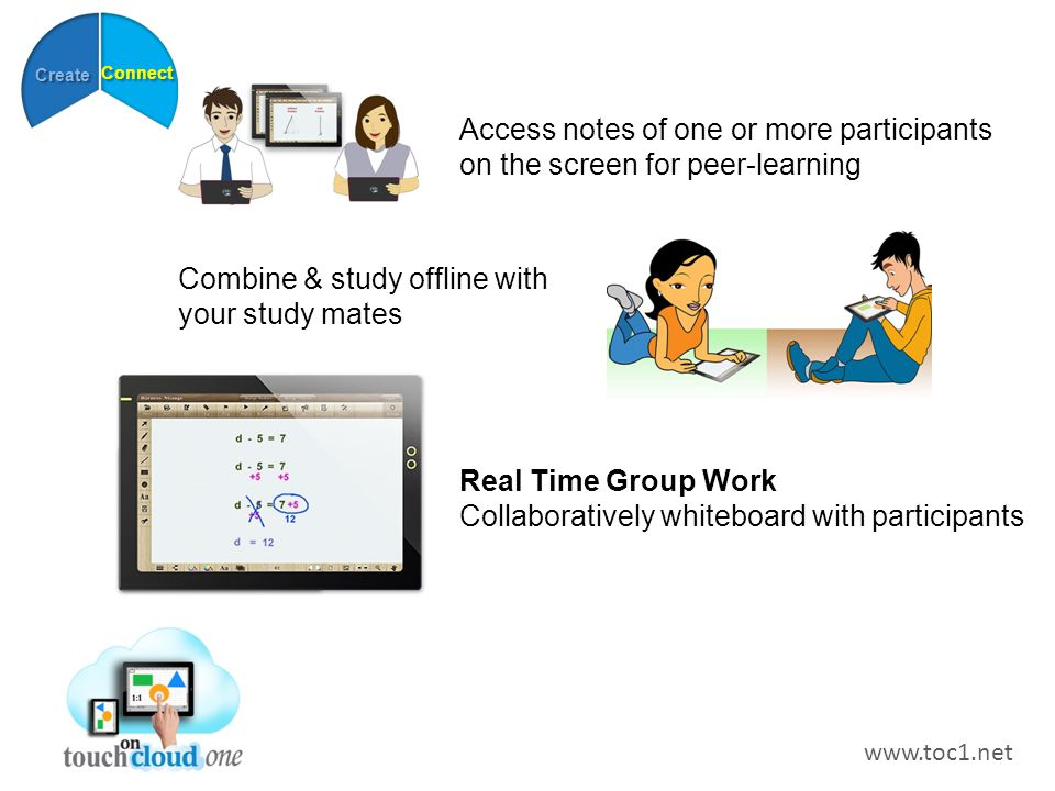 Access notes of one or more participants on the screen for peer-learning Connect Create Combine & study offline with your study mates Real Time Group Work Collaboratively whiteboard with participants www.toc1.net
