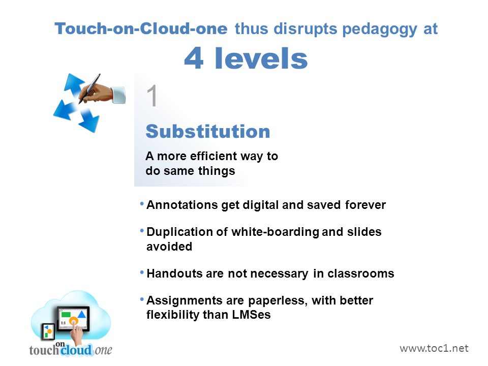 A more efficient way to do same things Substitution 1 Annotations get digital and saved forever Duplication of white-boarding and slides avoided Handouts are not necessary in classrooms Assignments are paperless, with better flexibility than LMSes Touch-on-Cloud-one thus disrupts pedagogy at 4 levels www.toc1.net