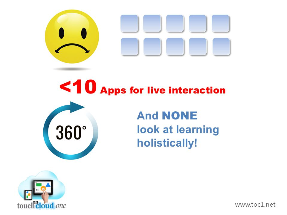 <10 Apps for live interaction And NONE look at learning holistically! www.toc1.net