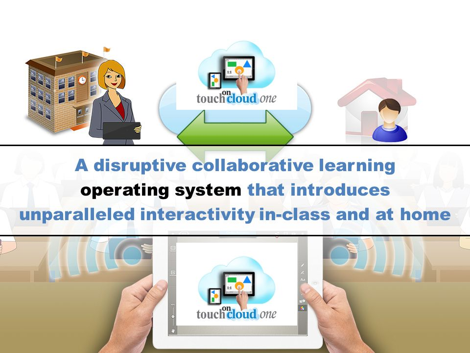 A disruptive collaborative learning operating system that introduces unparalleled interactivity in-class and at home