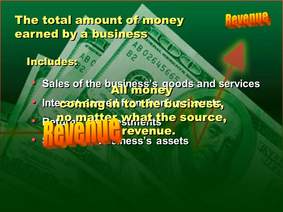 Income Statement Categories Five Main Categories on an Income Statement Operating expenses Revenue Cost of goods sold/Cost of sales Gross profit Net i