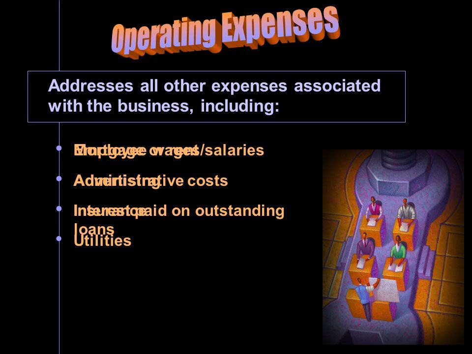 Determined by subtracting the cost of goods sold from revenue The total profit made before all other remaining expenses have been deducted Determined by subtracting the cost of goods sold from revenue The total profit made before all other remaining expenses have been deducted Determining the gross profit helps businesses to see how much money they've invested in making or obtaining their products versus how much it costs to run the business.