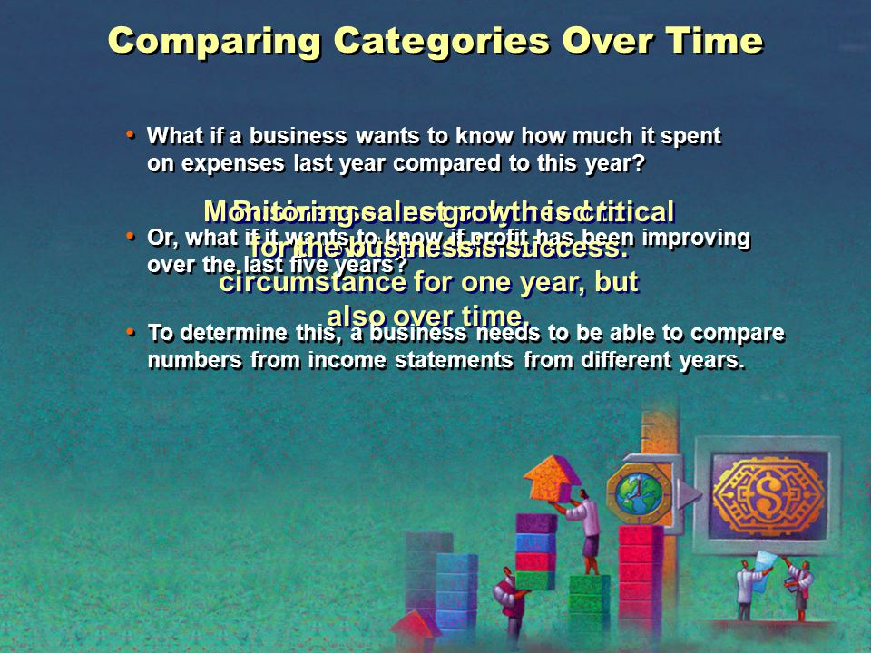 Is the business spending too much on operating expenses? Are sales keeping up with expenses? Is the business earning more profit than it is spending f