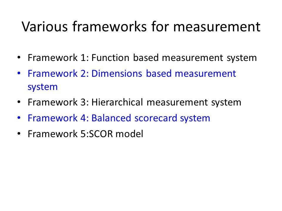 Framework 1: Function based measurement system Framework 2: Dimensions based measurement system Framework 3: Hierarchical measurement system Framework