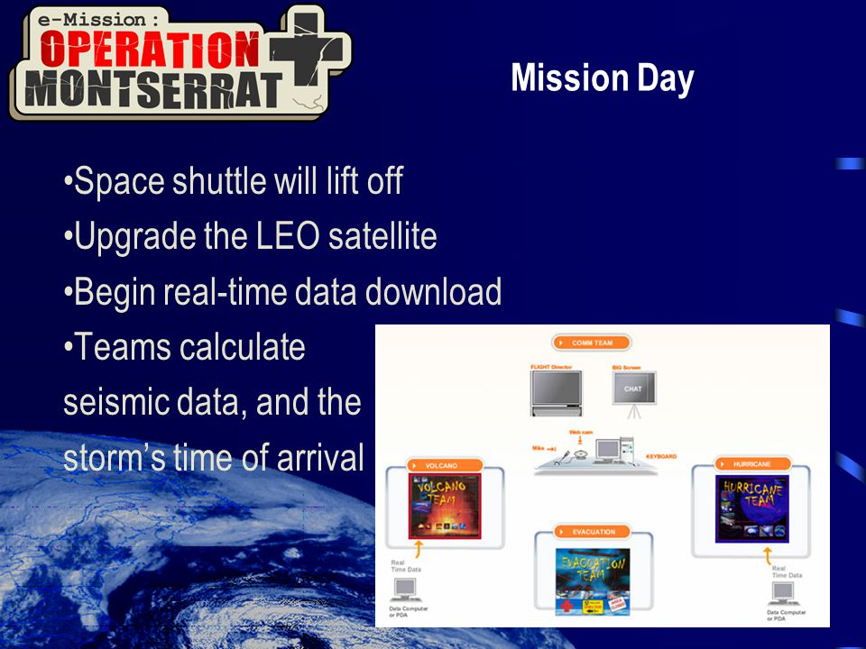 Mission Day Space shuttle will lift off Upgrade the LEO satellite Begin real-time data download Teams calculate seismic data, and the storm's time of