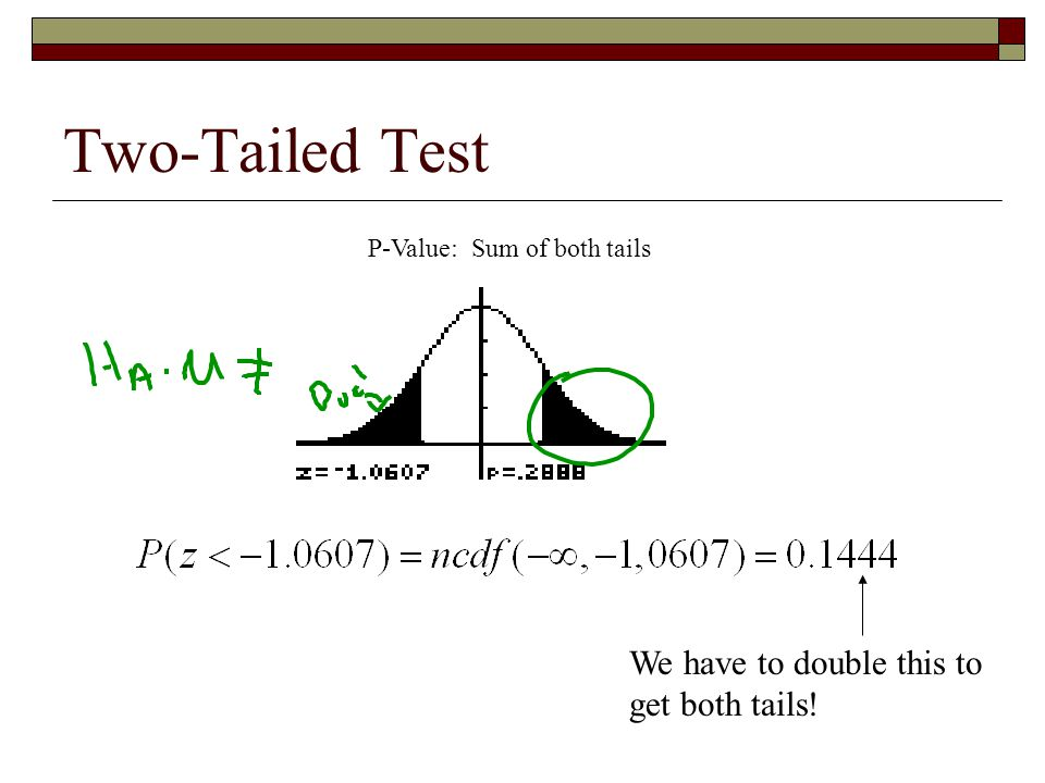 Two-Tailed Test P-Value: Sum of both tails We have to double this to get both tails!