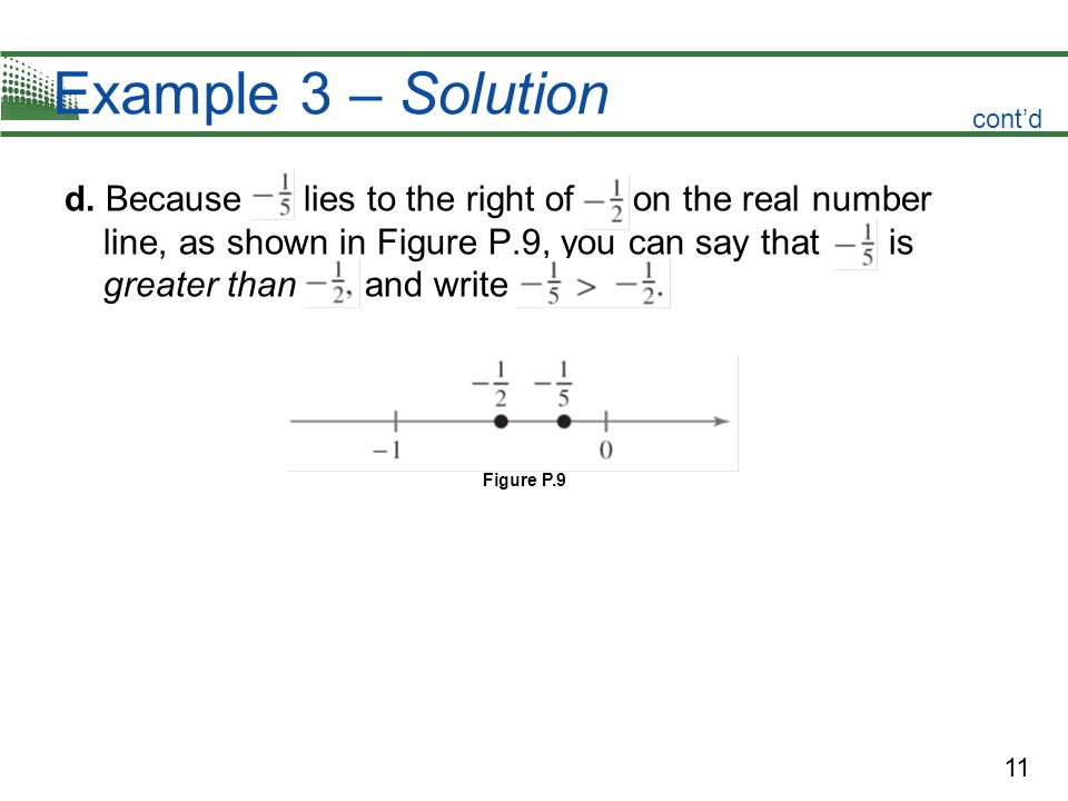 11 Example 3 – Solution d. Because lies to the right of on the real number line, as shown in Figure P.9, you can say that is greater than and write Fi
