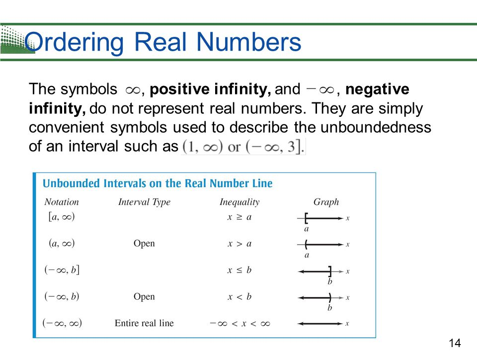 15 Example 5 – Using Inequalities to Represent Intervals Use inequality notation to describe each of the following.