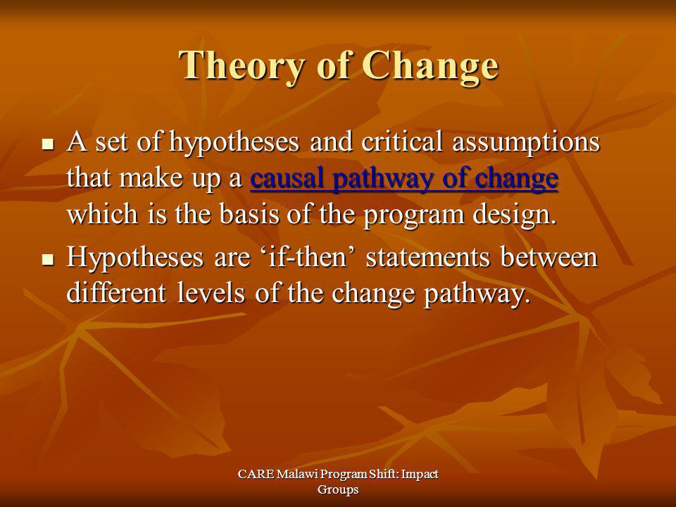 CARE Malawi Program Shift: Impact Groups Theory of Change A set of hypotheses and critical assumptions that make up a causal pathway of change which i