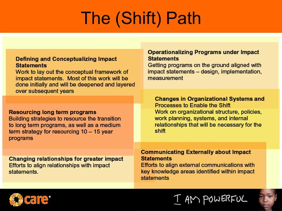 The (Shift) Path