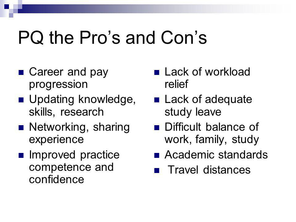PQ the Pro's and Con's Career and pay progression Updating knowledge, skills, research Networking, sharing experience Improved practice competence and confidence Lack of workload relief Lack of adequate study leave Difficult balance of work, family, study Academic standards Travel distances