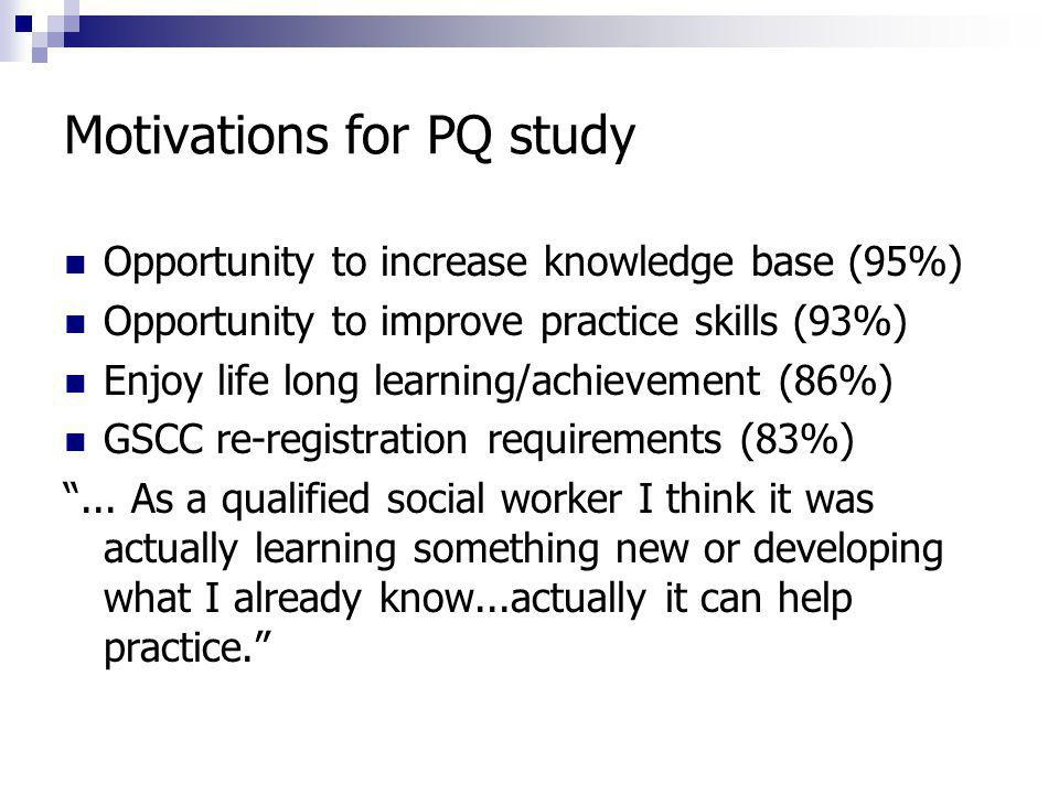Motivations for PQ study Opportunity to increase knowledge base (95%) Opportunity to improve practice skills (93%) Enjoy life long learning/achievement (86%) GSCC re-registration requirements (83%) ...