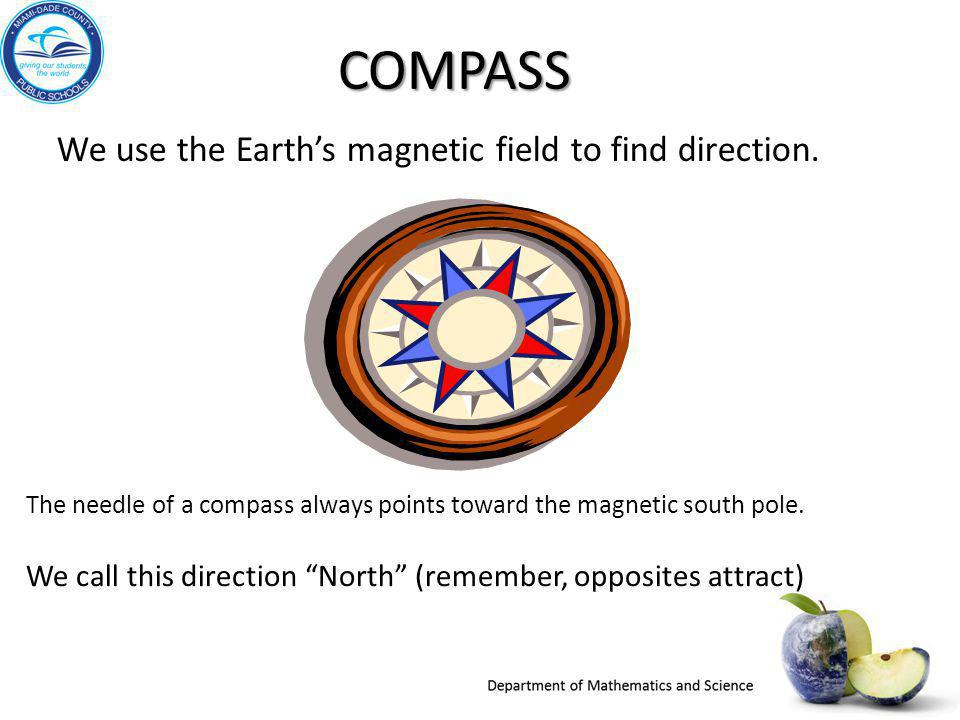 "We use the Earth's magnetic field to find direction. The needle of a compass always points toward the magnetic south pole. We call this direction ""Nor"