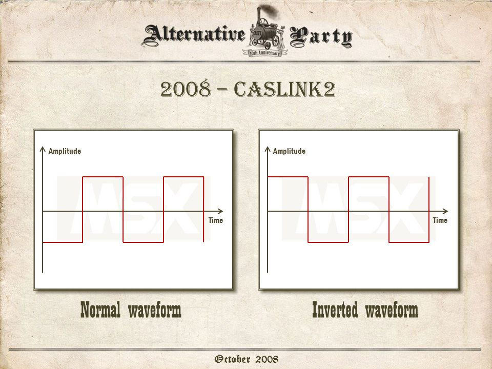 Time 2008 – caslink2 October 2008 Amplitude Normal waveformInverted waveform Time Amplitude