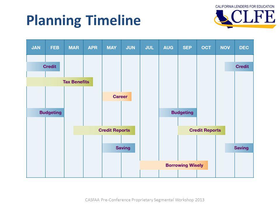Planning Timeline CASFAA Pre-Conference Proprietary Segmental Workshop 2013
