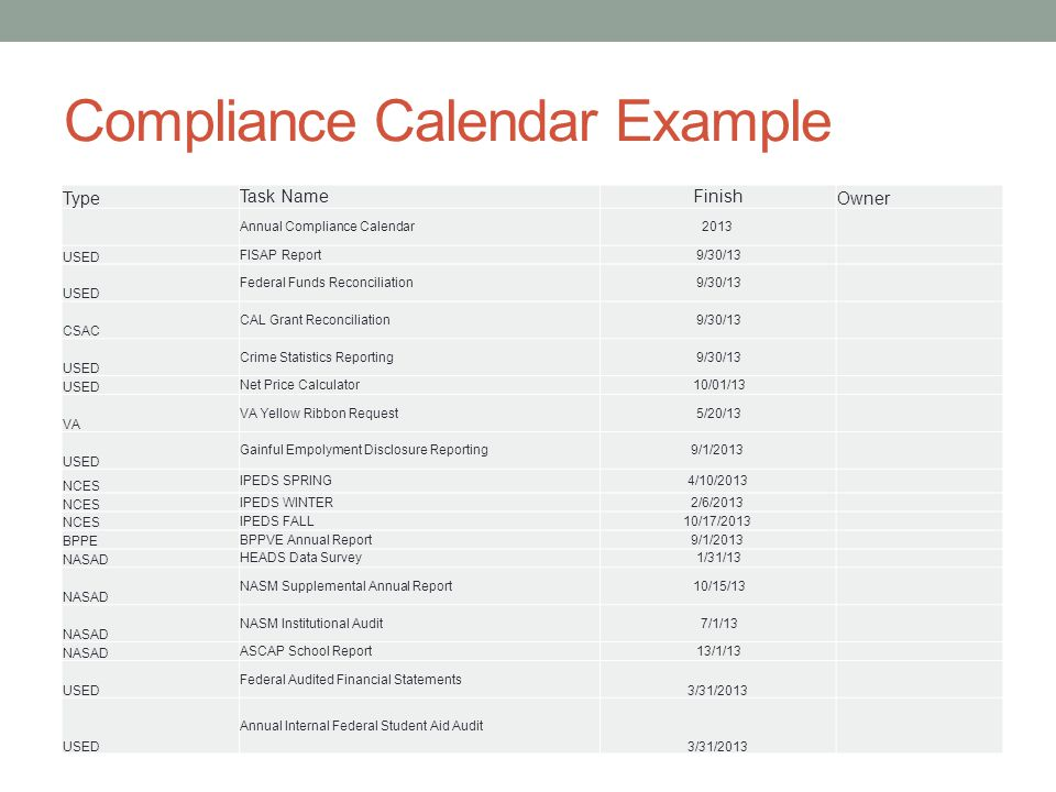 Compliance Calendar Example Type Task NameFinish Owner Annual Compliance Calendar2013 USED FISAP Report 9/30/13 USED Federal Funds Reconciliation 9/30/13 CSAC CAL Grant Reconciliation 9/30/13 USED Crime Statistics Reporting 9/30/13 USED Net Price Calculator 10/01/13 VA VA Yellow Ribbon Request 5/20/13 USED Gainful Empolyment Disclosure Reporting9/1/2013 NCES IPEDS SPRING4/10/2013 NCES IPEDS WINTER2/6/2013 NCES IPEDS FALL10/17/2013 BPPE BPPVE Annual Report9/1/2013 NASAD HEADS Data Survey 1/31/13 NASAD NASM Supplemental Annual Report 10/15/13 NASAD NASM Institutional Audit 7/1/13 NASAD ASCAP School Report 13/1/13 USED Federal Audited Financial Statements 3/31/2013 USED Annual Internal Federal Student Aid Audit 3/31/2013