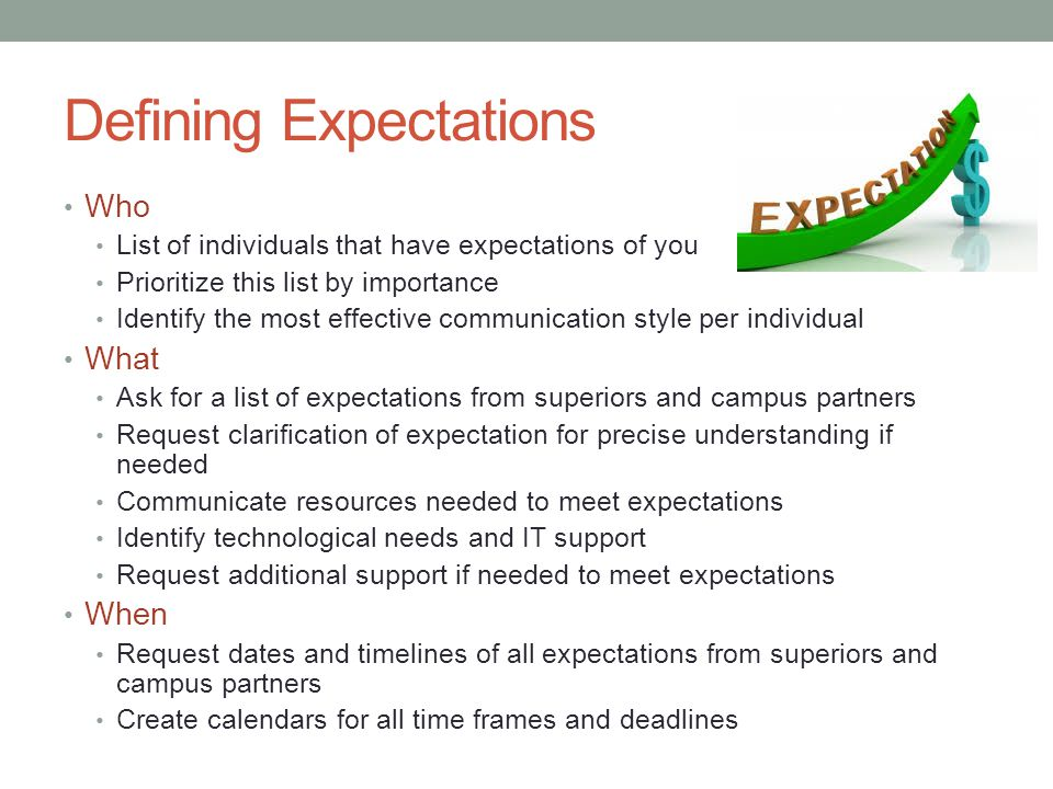 Defining Expectations Who List of individuals that have expectations of you Prioritize this list by importance Identify the most effective communication style per individual What Ask for a list of expectations from superiors and campus partners Request clarification of expectation for precise understanding if needed Communicate resources needed to meet expectations Identify technological needs and IT support Request additional support if needed to meet expectations When Request dates and timelines of all expectations from superiors and campus partners Create calendars for all time frames and deadlines