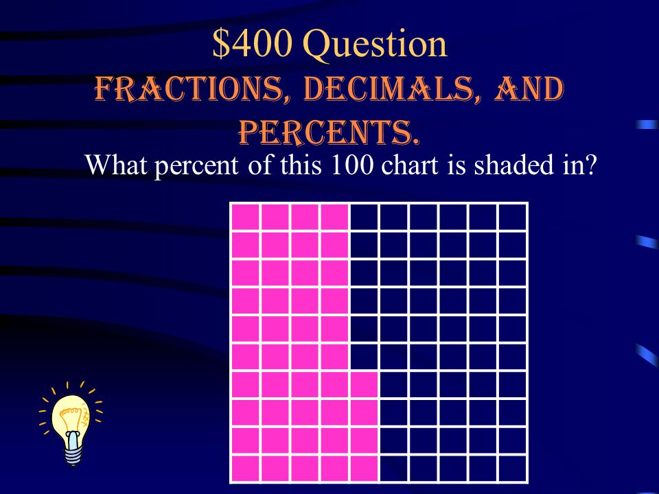 $300 Answer Fractions, Decimals, and Percents. Divide the numerator by the denominator.