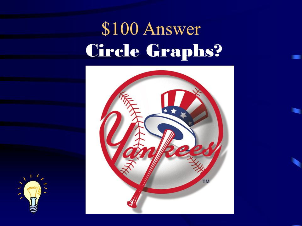 $100 Question Circle Graphs Which team by far is the world's favorite