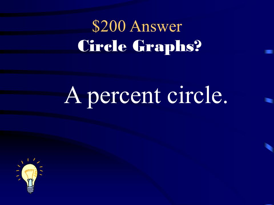 $200 Question Circle Graphs What is this tool