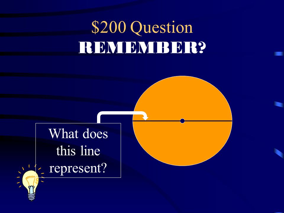 $100 Answer REMEMBER? 36 ft