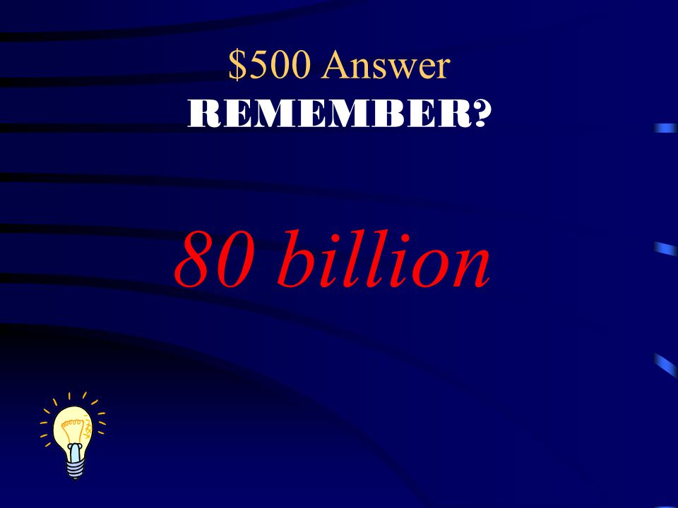 $500 Question REMEMBER? What is the value of the 8 in the Following number. Write it in number & word form form. 986,657,900,456