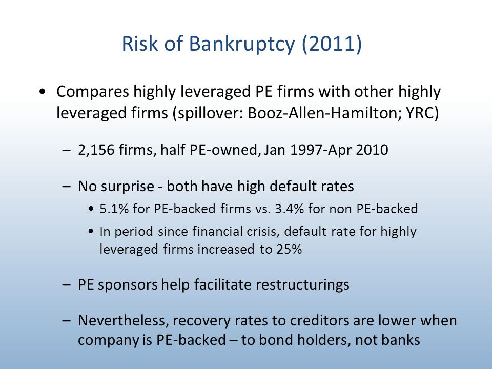 Risk of Bankruptcy (2011) Compares highly leveraged PE firms with other highly leveraged firms (spillover: Booz-Allen-Hamilton; YRC) –2,156 firms, half PE-owned, Jan 1997-Apr 2010 –No surprise - both have high default rates 5.1% for PE-backed firms vs.