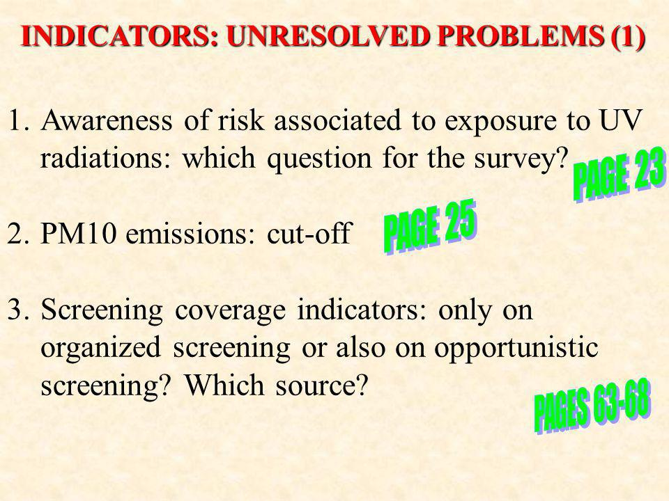 1.Awareness of risk associated to exposure to UV radiations: which question for the survey.