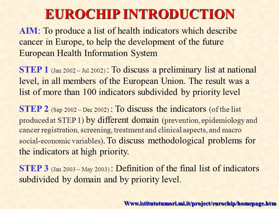 EUROCHIP INTRODUCTION AIM: To produce a list of health indicators which describe cancer in Europe, to help the development of the future European Health Information System STEP 1 (Jan 2002 – Jul 2002) : To discuss a preliminary list at national level, in all members of the European Union.