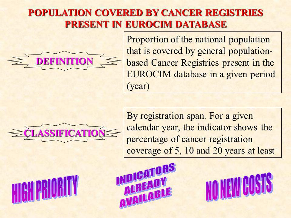 POPULATION COVERED BY CANCER REGISTRIES PRESENT IN EUROCIM DATABASE DEFINITION Proportion of the national population that is covered by general population- based Cancer Registries present in the EUROCIM database in a given period (year) CLASSIFICATION By registration span.