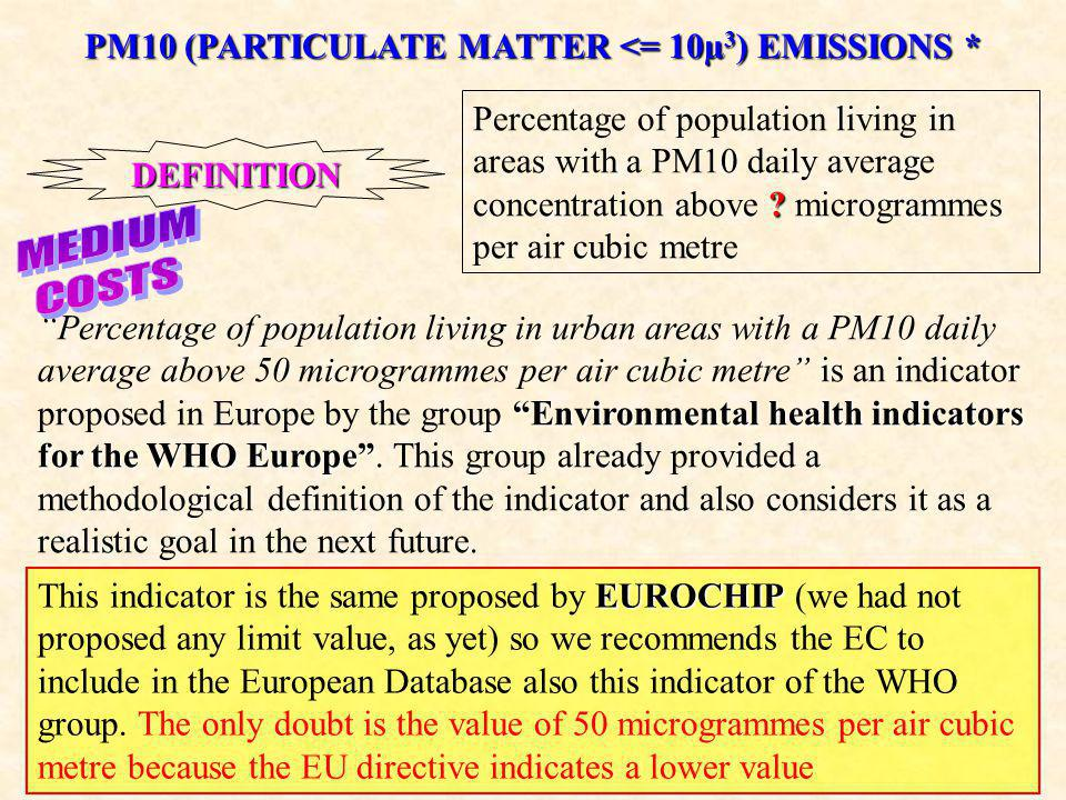 PM10 (PARTICULATE MATTER <= 10µ 3 ) EMISSIONS* PM10 (PARTICULATE MATTER <= 10µ 3 ) EMISSIONS * DEFINITION .
