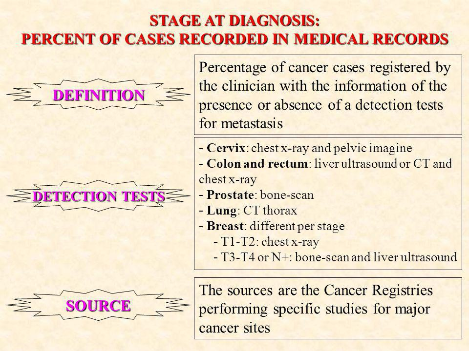 STAGE AT DIAGNOSIS: PERCENT OF CASES RECORDED IN MEDICAL RECORDS DEFINITION Percentage of cancer cases registered by the clinician with the information of the presence or absence of a detection tests for metastasis SOURCE The sources are the Cancer Registries performing specific studies for major cancer sites DETECTION TESTS - Cervix: chest x-ray and pelvic imagine - Colon and rectum: liver ultrasound or CT and chest x-ray - Prostate: bone-scan - Lung: CT thorax - Breast: different per stage - T1-T2: chest x-ray - T3-T4 or N+: bone-scan and liver ultrasound