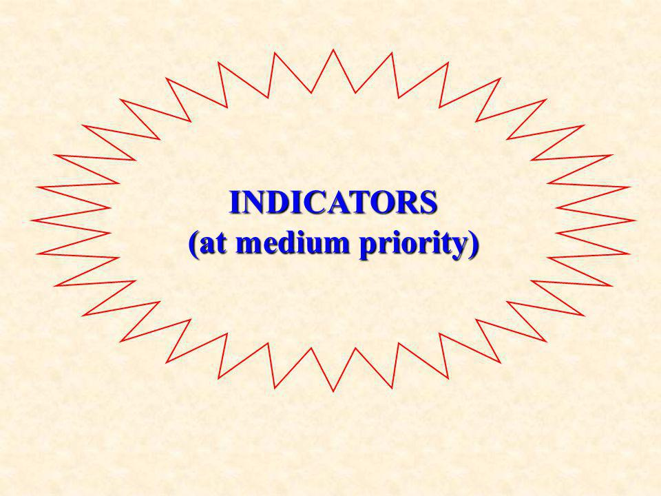 INDICATORS (at medium priority)