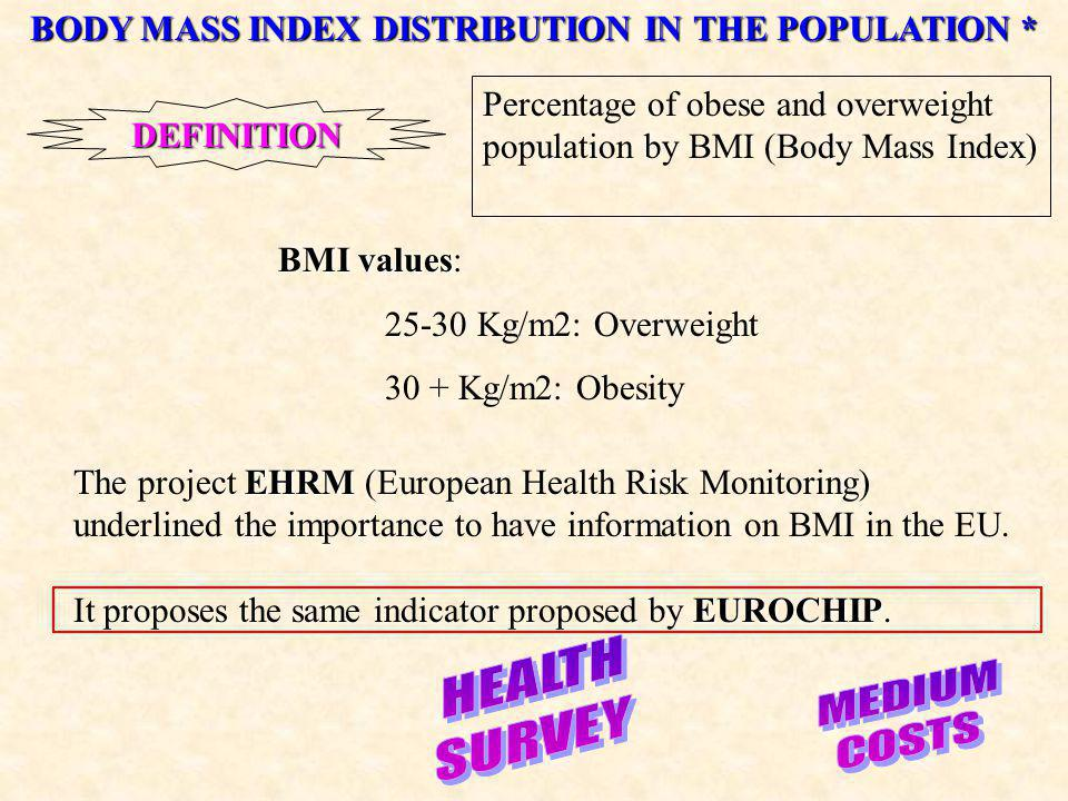 BODY MASS INDEX DISTRIBUTION IN THE POPULATION * DEFINITION Percentage of obese and overweight population by BMI (Body Mass Index) EHRM The project EHRM (European Health Risk Monitoring) underlined the importance to have information on BMI in the EU.