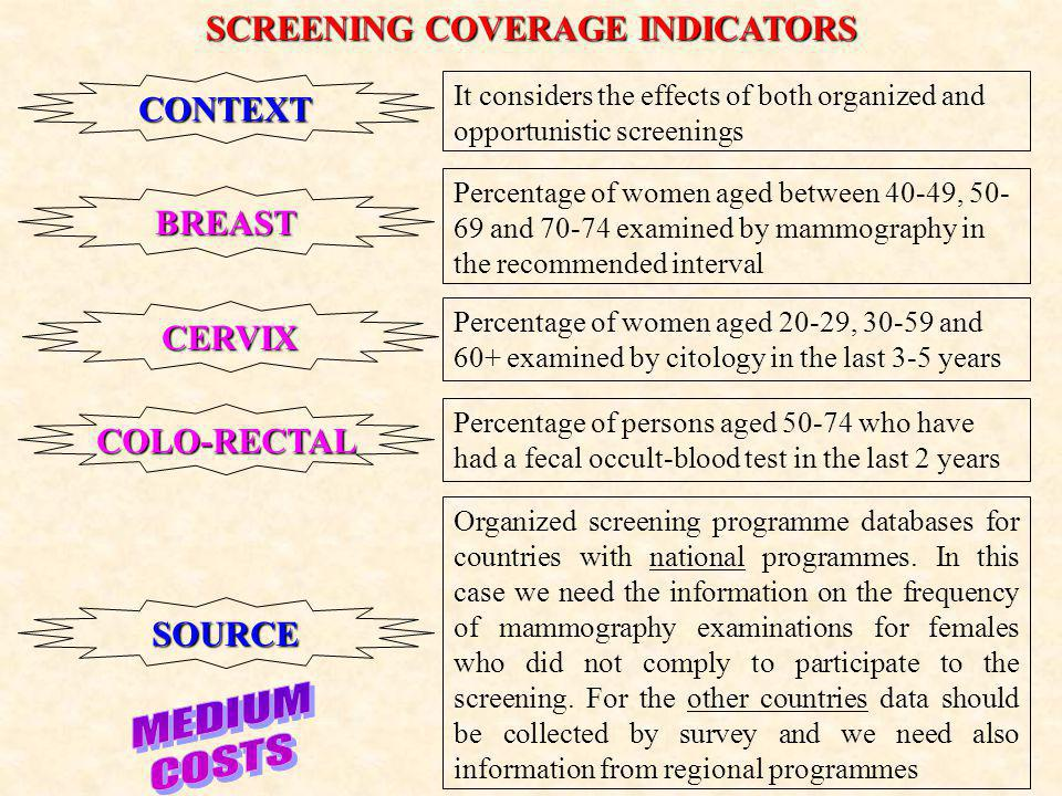 SCREENING COVERAGE INDICATORS BREAST Percentage of women aged between 40-49, 50- 69 and 70-74 examined by mammography in the recommended interval CERVIX Percentage of women aged 20-29, 30-59 and 60+ examined by citology in the last 3-5 years COLO-RECTAL Percentage of persons aged 50-74 who have had a fecal occult-blood test in the last 2 years CONTEXT It considers the effects of both organized and opportunistic screenings SOURCE Organized screening programme databases for countries with national programmes.