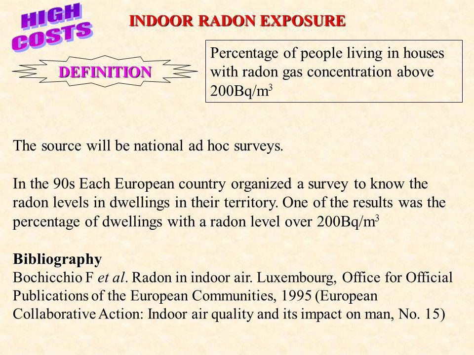 INDOOR RADON EXPOSURE DEFINITION Percentage of people living in houses with radon gas concentration above 200Bq/m 3 The source will be national ad hoc surveys.