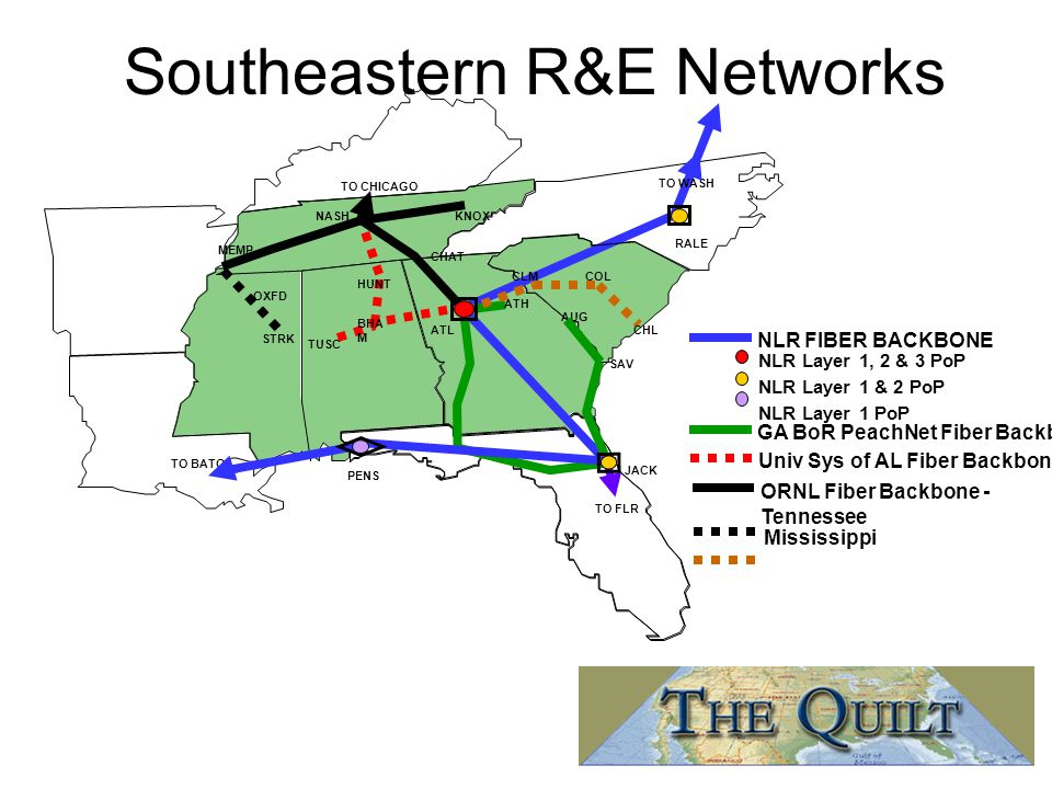 Southeastern R&E Networks PENS ATL RALE JACK TUSC BHA M HUNT NASH CHAT KNOX MEMP ATH AUG SAV TO CHICAGO TO BATO NLR Layer 1, 2 & 3 PoP NLR Layer 1 & 2 PoP NLR Layer 1 PoP NLR FIBER BACKBONE GA BoR PeachNet Fiber Backbone Univ Sys of AL Fiber Backbone ORNL Fiber Backbone - Tennessee TO WASH TO FLR CHL COLCLM STRK OXFD Mississippi