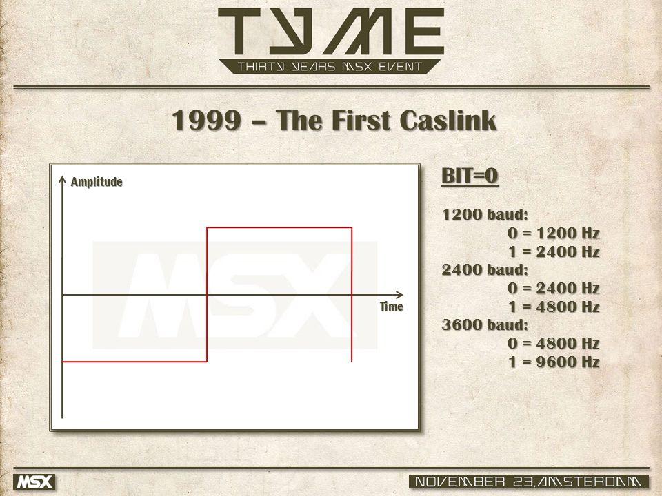 1999 – The First Caslink BIT=0 1200 baud: 0 = 1200 Hz 1 = 2400 Hz 2400 baud: 0 = 2400 Hz 1 = 4800 Hz 3600 baud: 0 = 4800 Hz 1 = 9600 Hz Amplitude Amplitude Time