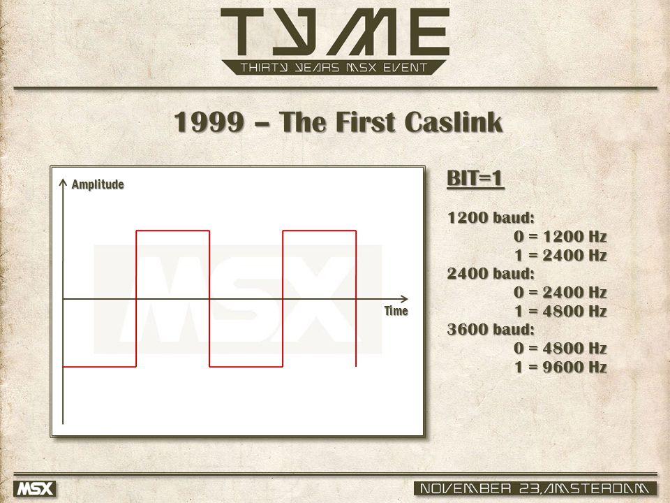 1999 – The First Caslink BIT=1 1200 baud: 0 = 1200 Hz 1 = 2400 Hz 2400 baud: 0 = 2400 Hz 1 = 4800 Hz 3600 baud: 0 = 4800 Hz 1 = 9600 Hz Amplitude Amplitude Time
