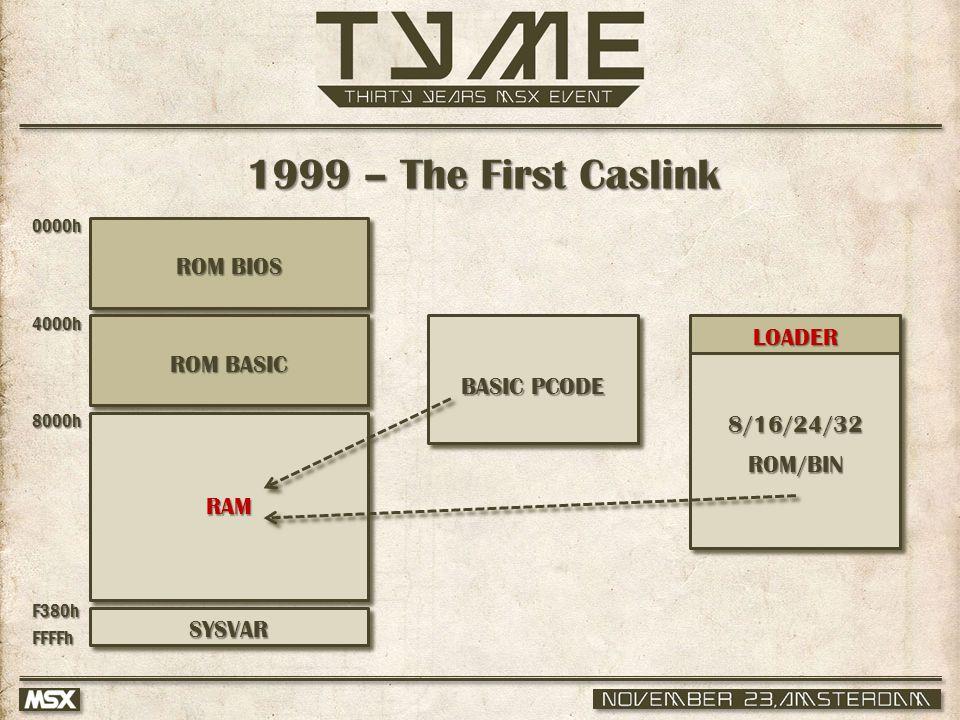 1999 – The First Caslink 0000h 4000h 8000h F380hFFFFh ROM BIOS ROM BASIC RAM SYSVAR 8/16/24/32ROM/BIN LOADER BASIC PCODE