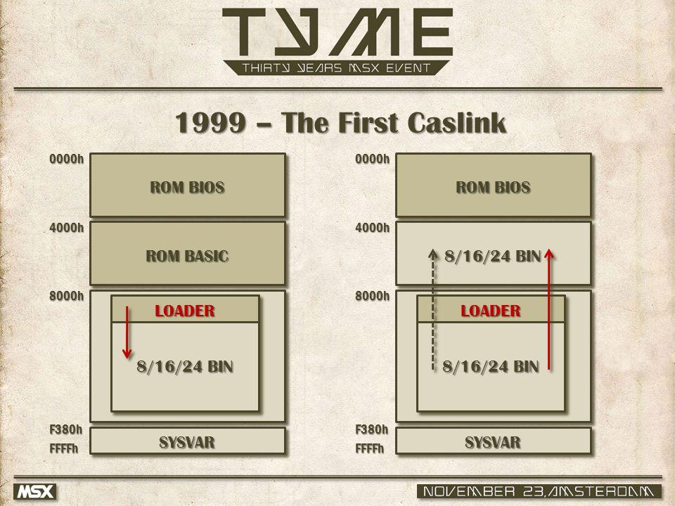8/16/24 BIN 1999 – The First Caslink 0000h 4000h 8000h F380hFFFFh SYSVAR 8/16/24 BIN LOADER 0000h 4000h 8000h F380hFFFFh SYSVAR ROM BIOS ROM BASIC ROM BIOS 8/16/24 BIN LOADER