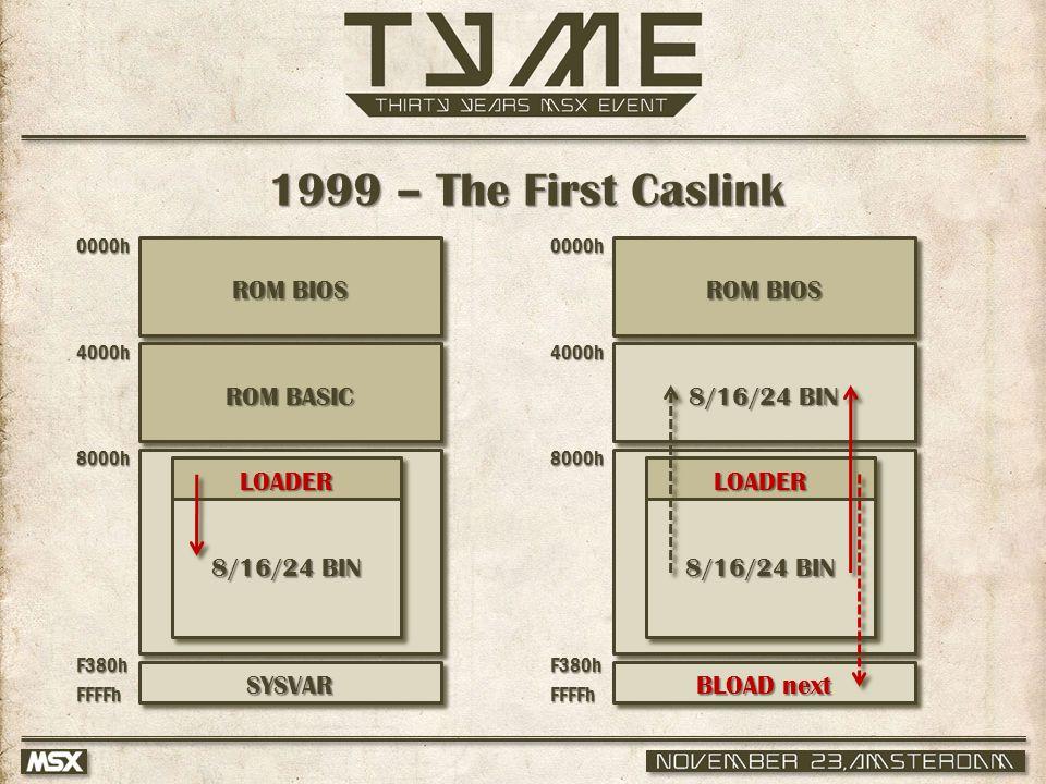 1999 – The First Caslink 0000h 4000h 8000h F380hFFFFh SYSVAR 8/16/24 BIN LOADER SYSVAR 0000h 4000h 8000h F380hFFFFh 8/16/24 BIN LOADER BLOAD next ROM BIOS ROM BASIC 8/16/24 BIN ROM BIOS