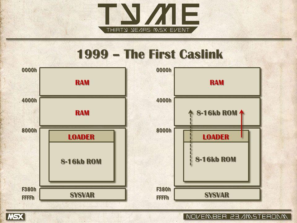 8-16kb ROM 1999 – The First Caslink 0000h 4000h 8000h F380hFFFFh SYSVAR 8-16kb ROM LOADER 0000h 4000h 8000h F380hFFFFh SYSVAR LOADER RAM RAM RAM