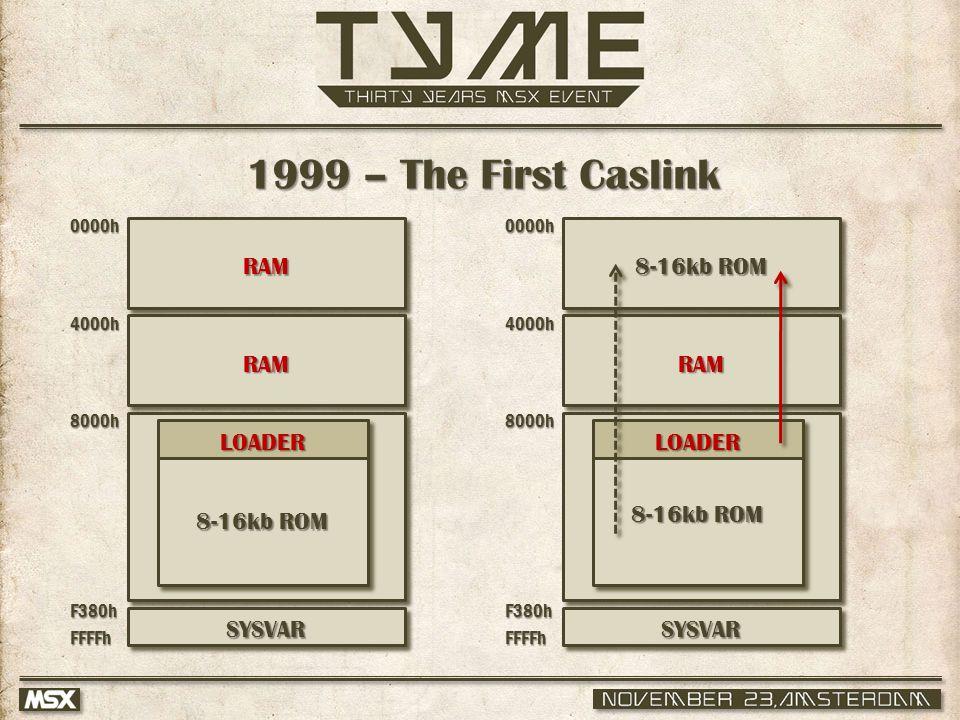 1999 – The First Caslink 0000h 4000h 8000h F380hFFFFh SYSVAR 8-16kb ROM LOADER 0000h 4000h 8000h F380hFFFFh SYSVAR LOADER RAM RAMRAM