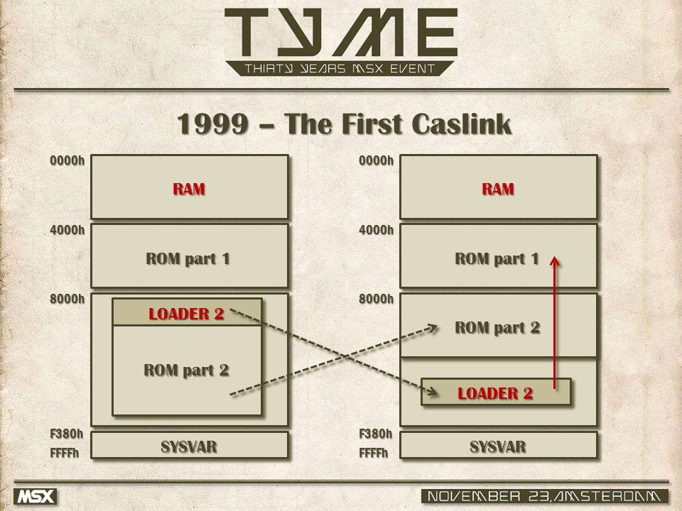 ROM part 1 1999 – The First Caslink 0000h 4000h 8000h F380hFFFFh ROM part 2 LOADER 2 0000h 4000h 8000h F380hFFFFh SYSVAR ROM part 2 RAMRAM SYSVAR ROM part 1
