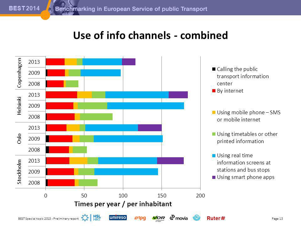 BEST 2014 Use of info channels - combined BEST Special topic 2013 - Preliminary reportPage 13
